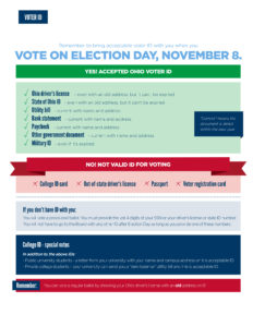 wao_voterid